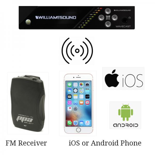 FM_Wi-Fi_Assistive_Listening_System_Williams_Sound_FM_Plus